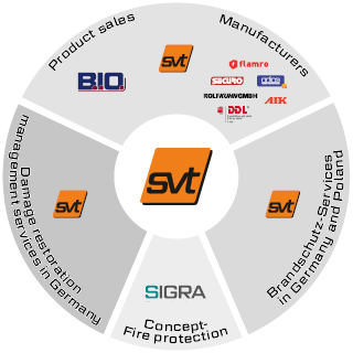 svt Group of Companies - We are a leading full-service provider in the field of passive structural fire protection and industrial fire stop applications